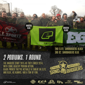 Sandbaggers CPPS Round 1